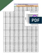 Datos Practico II_050313