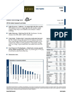 Core Projects Fundamental Equity Research Report