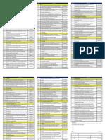 Supervisors_ HSE Checklist