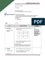 CONTOH RPH Pecahan 7.1 Math Tahun 4 2013
