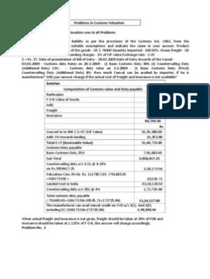 2-Problems in Customs | Tariff | Prices