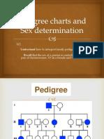 pedigree charts and sex determination