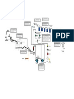 Process Flow Phase 3