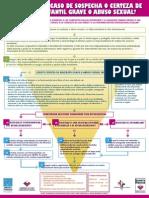 FLUJOGRAMA deteccion abuso.pdf