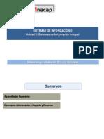 SIA II_UNIDAD II_SISTEMAS DE INFORMACION INTEGRAL (1).pptx