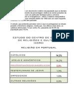 RELIGIÕES EM PORTUGAL