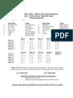 Wednesday Night Womens League Winter 2014
