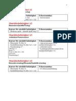 Områdesbehörigheter enligt gy2011, beslutat