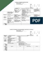 Clinical Pathways b Saraf