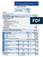 Gulf Coast Claims Facility  (GCCF) Overall Status Report.2.10.2012