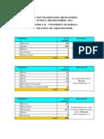 Ugc Dec 2013 Subcentres
