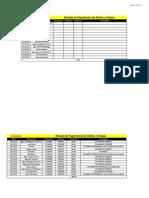 Tabela de Diárias Motoristas_08.04.2013