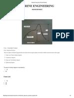 Indicator Diagrams of Diesel Engines