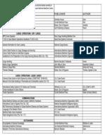 Deck-Ref-Library PDF