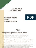 Villao Poa, Foda y Flujogramas