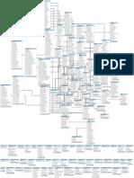 Open EMR database structure.