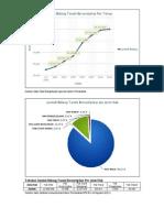 Statistik Bidang Tanah Bersertipikat