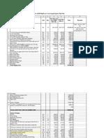CSEB Unit Cost