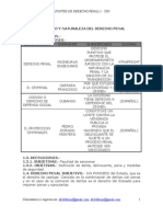 Apuntes Derecho Penal (Parte General)