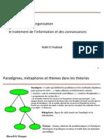 les théories de l'organisation