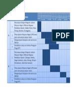 Jadual Perlaksanaan PBP1M