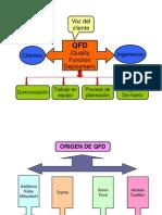 QFD [Modo de Compatibilidad]