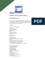 Jewish Businesses/Senarai Syarikat Yahudi