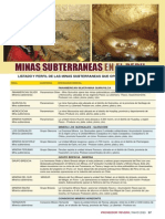 Todas Las Minas de Peru