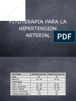 Fitoterapia e Hipertension
