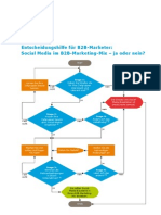 Social Media im B2B-Marketing-Mix – ja oder nein?