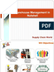 Warehouse management a complete guide pdf warehouse logistics basics of warehouse management fandeluxe Gallery