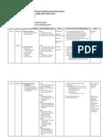 Rancangan Pelajaran Tahunan Perdagangan 5 2013