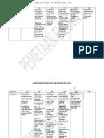 Pemetaan Dsp Pjk Tingkatan1 (1)