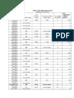 Tabel Expertiza 2014