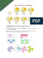 Exprecion Grafica de Fracciones