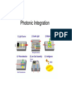 7 Photonic Integration 2012