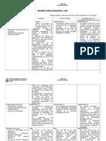INFORME TÉCNICO PEDAGÓGICO 2013 (HGE-PFRH-FCC)