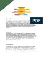 Microsoft Word - Principales Teorias Economicas