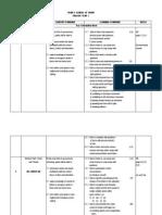Yearly Scheme of Work Year 1 (2013)