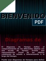 Uml Tiempos Blog