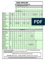 Portugal, Ericeira, Lisboa, Bus Timetables (Sabados - Weekdays and Holidays)