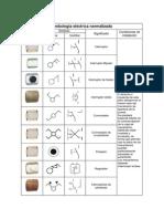 simbolosnuevos_1.pdf