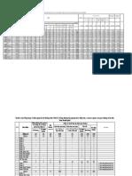 Bảng tổng hợp phân cấp năm 2013