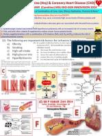 CVS Module Cognitive Concept Map_Dr Kumar Ponnusamy BIO-GEN INNOVISION 2014