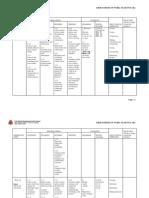 Kbsr Scheme of Work Year 5