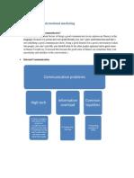 Communication and International Marketing