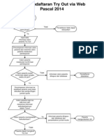 Flowchart Pendaftaran Try Out Pascal