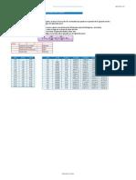 09. Modelos de Analisis de Transitos de Avenidas