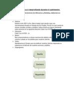 Proyecto de Gestion de Compras (2)2 Para Entregar