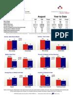 Stillwater MN real estate stats - August 2009